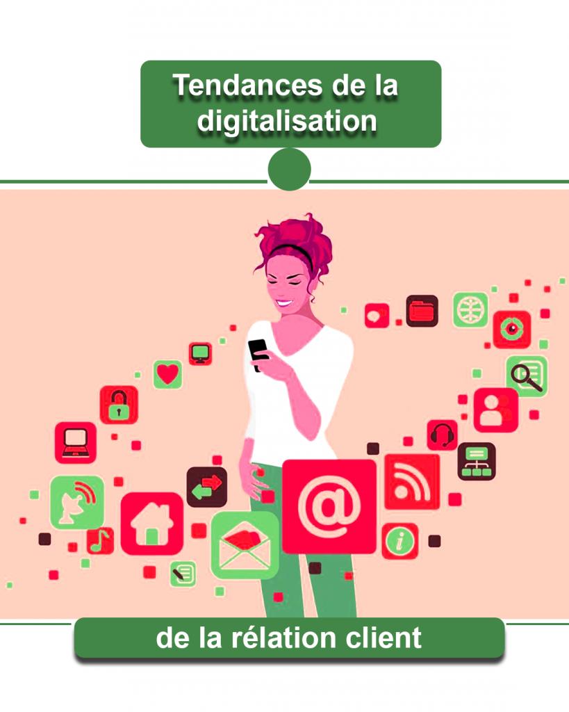 call center Maroc et la digitalisation
